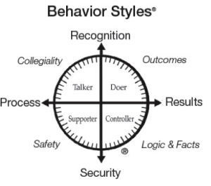 Behavioral-Assessment-Model